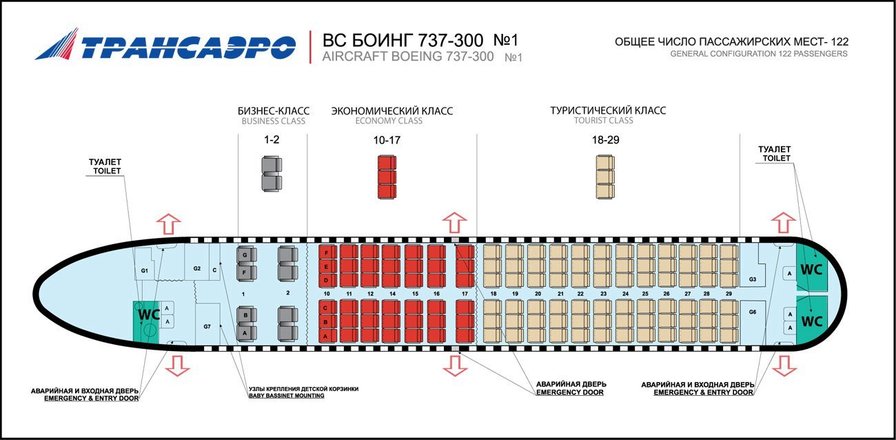 Схема аэробуса а320 аэрофлот