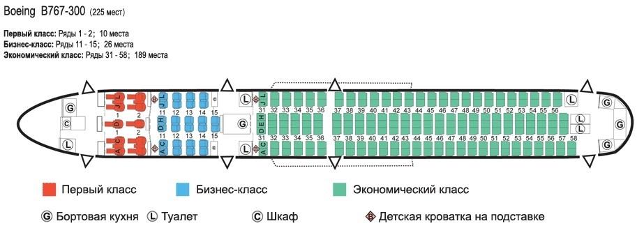 Салон самолета В-767-300