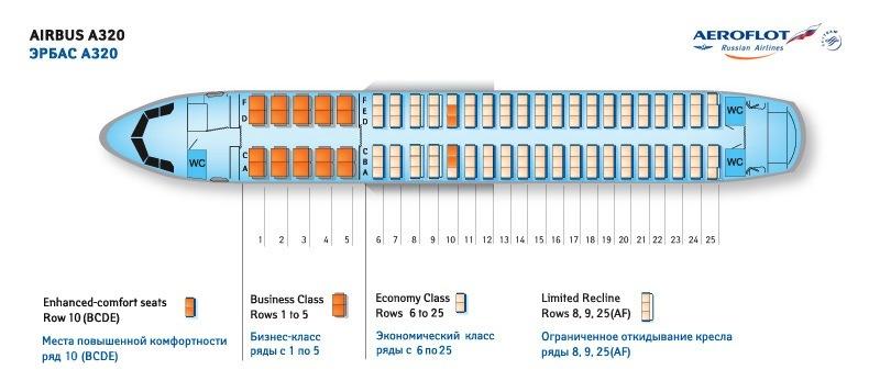 Схема салона пассажирского