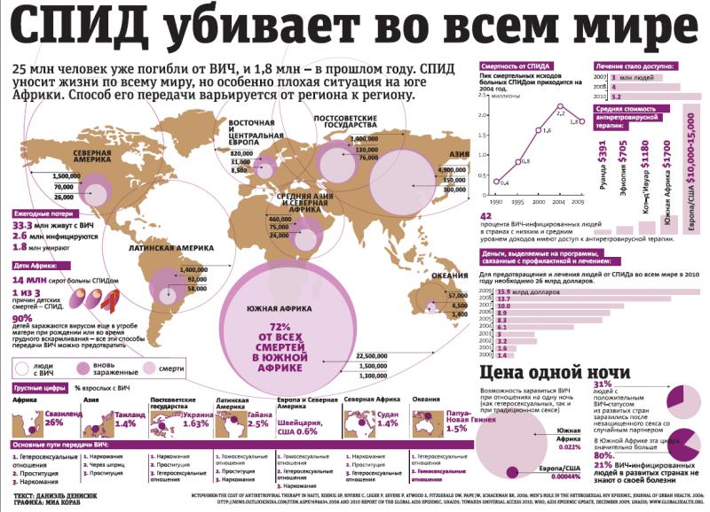 prostitutsiya-v-mire-statistika